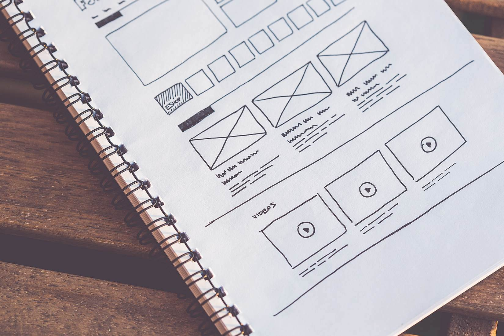 Why Wireframes are Important in Product Development?