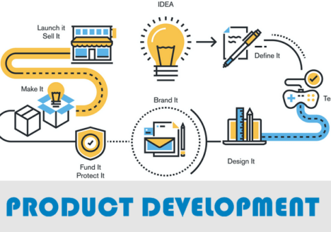 Business archives roars for Product development inc