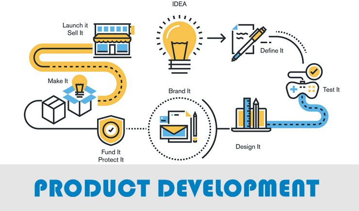 Business archives page 2 of 3 product development for Product development consulting